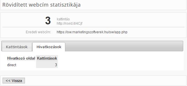 Rövid webcímek listázása